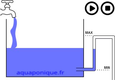 u siphon for aquaponics
