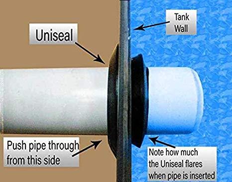 uniseal fitting for aquaponics